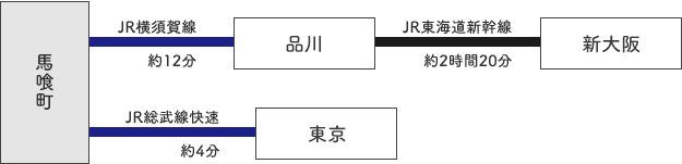 train_bakurocho